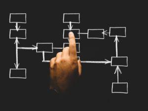 Ronald Wendel Organisationsfähigkeit